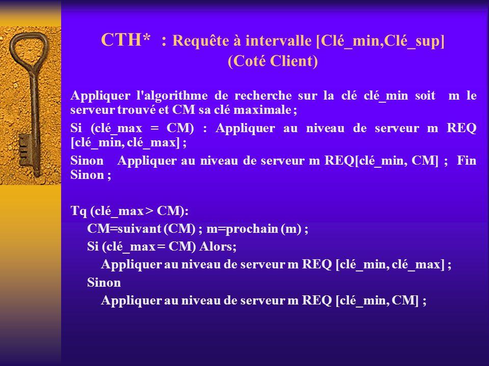 CTH* : Requête à intervalle [Clé_min,Clé_sup] (Coté Client)
